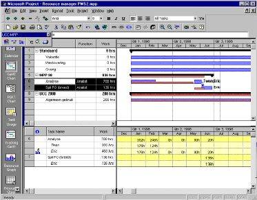 Multi Project Planner for Windows